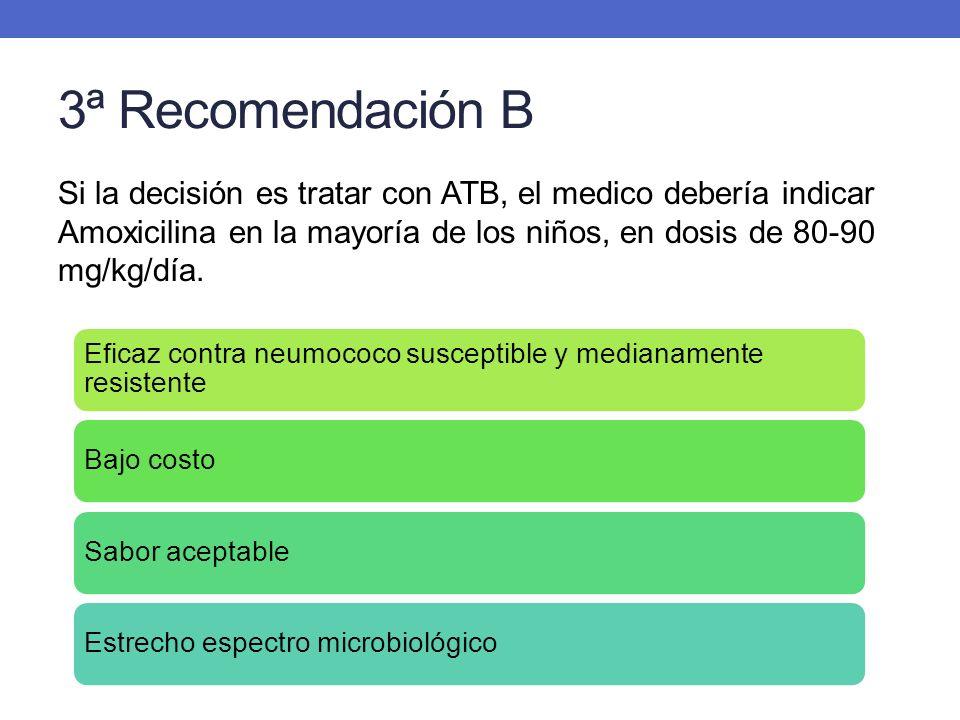 3ª Recomendación B Si la decisión es tratar con ATB, el medico debería indicar Amoxicilina en la mayoría de los niños, en dosis de 80-90 mg/kg/día. Ef