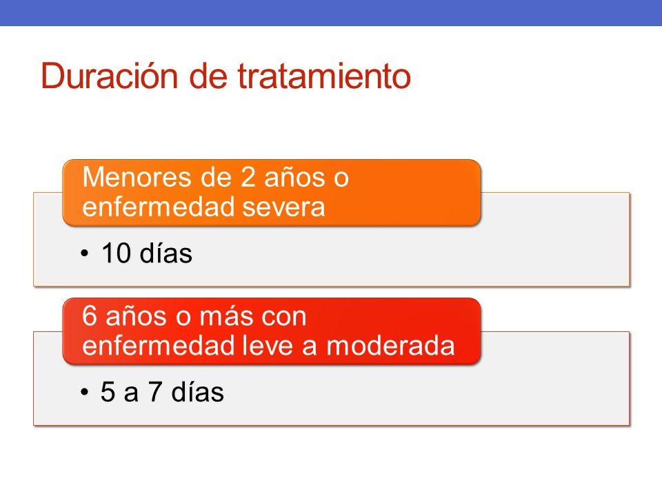 Duración de tratamiento 10 días Menores de 2 años o enfermedad severa 5 a 7 días 6 años o más con enfermedad leve a moderada