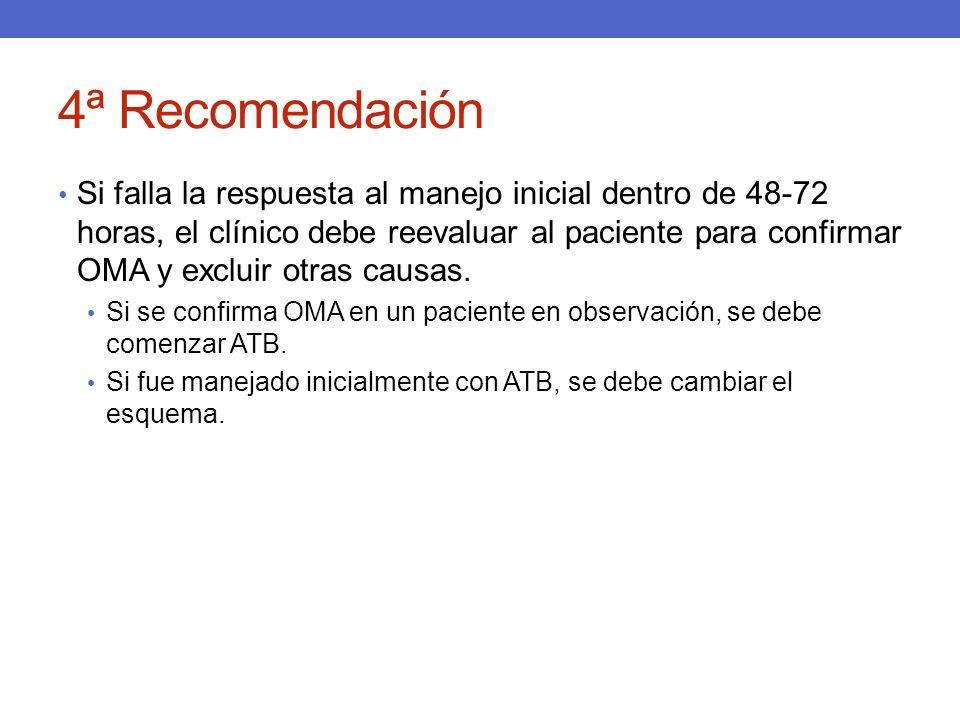 4ª Recomendación Si falla la respuesta al manejo inicial dentro de 48-72 horas, el clínico debe reevaluar al paciente para confirmar OMA y excluir otr