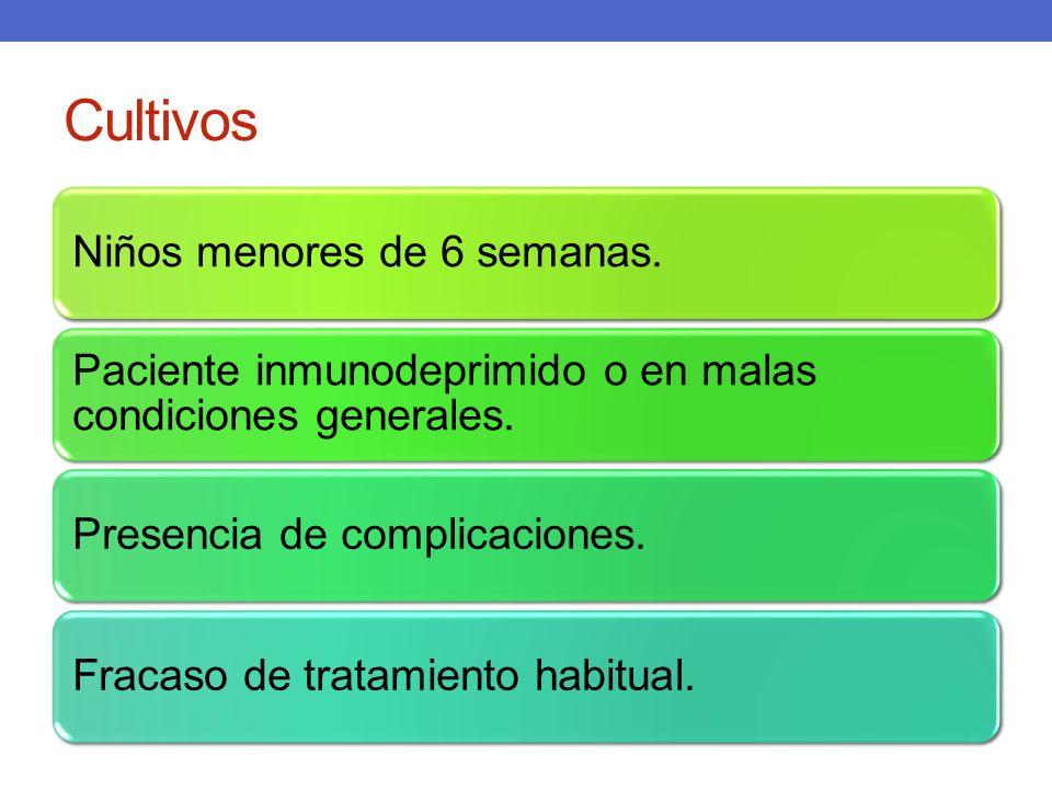 Cultivos Niños menores de 6 semanas. Paciente inmunodeprimido o en malas condiciones generales. Presencia de complicaciones.Fracaso de tratamiento hab