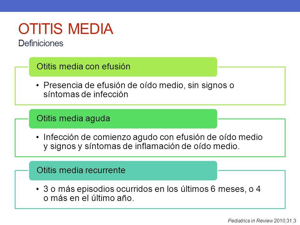 OTITIS MEDIA Definiciones Presencia de efusión de oído medio, sin signos o síntomas de infección Otitis media con efusión Infección de comienzo agudo