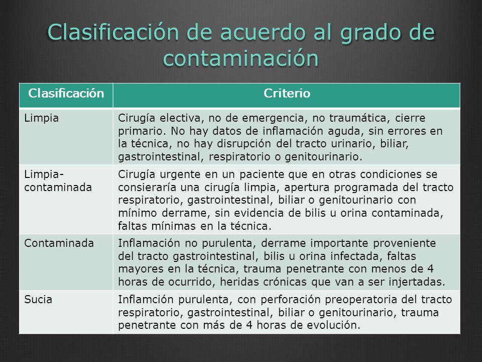 Clasificación de acuerdo al grado de contaminación ClasificaciónCriterio LimpiaCirugía electiva, no de emergencia, no traumática, cierre primario. No