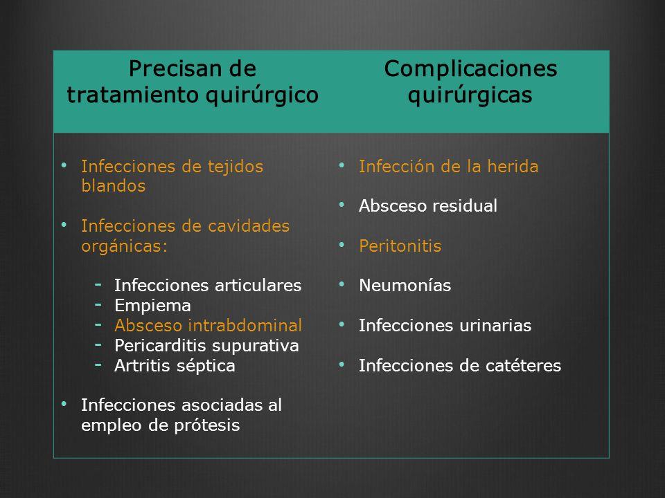 Precisan de tratamiento quirúrgico Complicaciones quirúrgicas Infecciones de tejidos blandos Infecciones de cavidades orgánicas: - Infecciones articul
