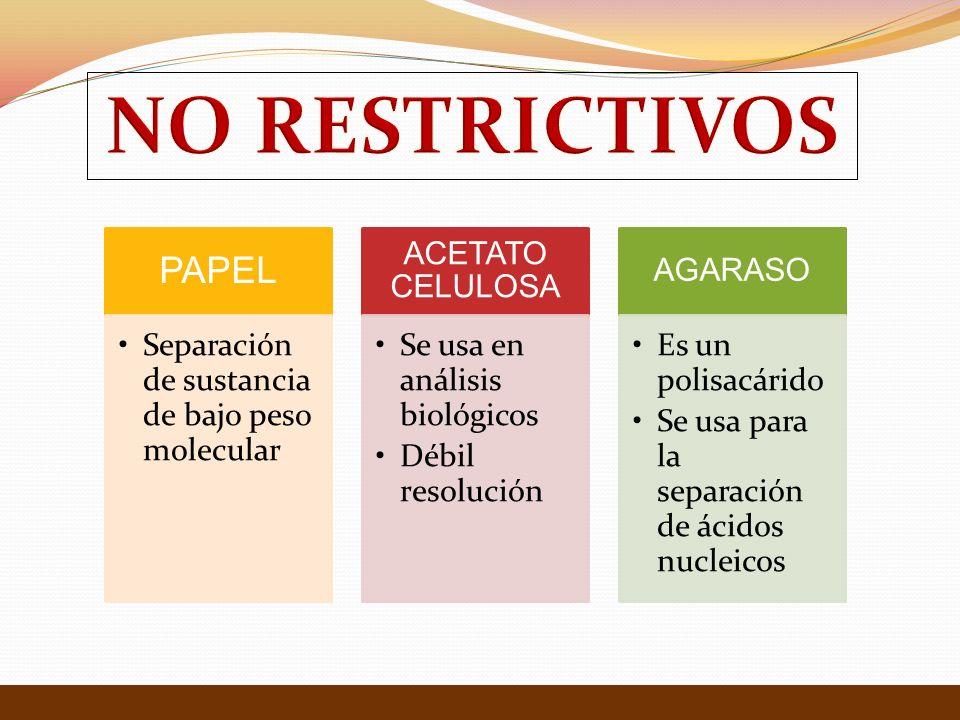 PAPEL Separación de sustancia de bajo peso molecular ACETATO CELULOSA Se usa en análisis biológicos Débil resolución AGARASO Es un polisacárido Se usa para la separación de ácidos nucleicos