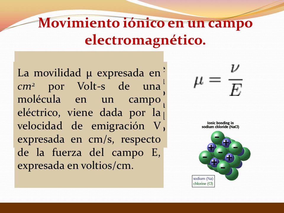 La movilidad depende de la carga de la partícula que, a su vez, depende del pH del medio en el que se encuentre.