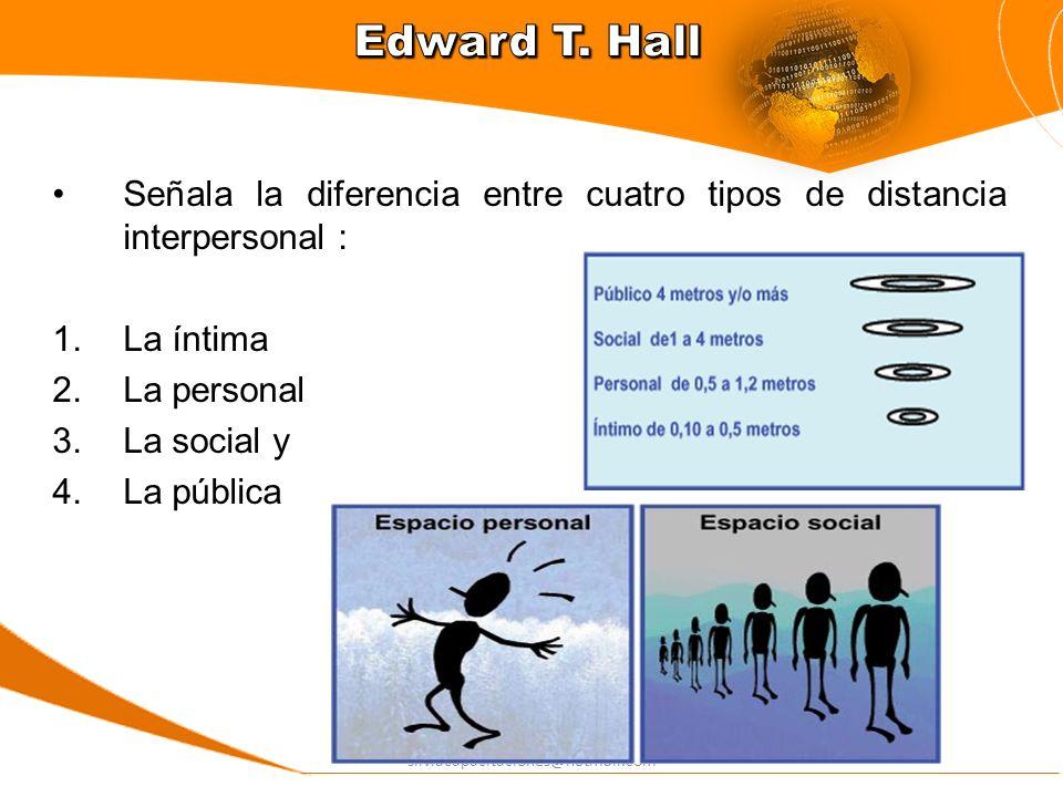 silviacapacitaciones@hotmail.com Señala la diferencia entre cuatro tipos de distancia interpersonal : 1.La íntima 2.La personal 3.La social y 4.La púb