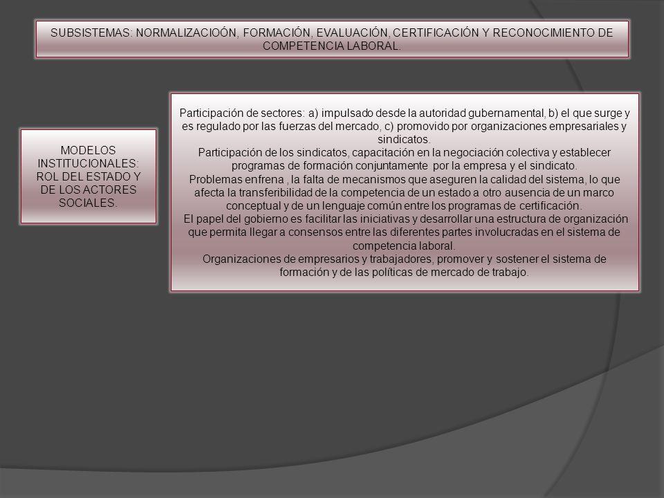 SUBSISTEMAS: NORMALIZACIOÓN, FORMACIÓN, EVALUACIÓN, CERTIFICACIÓN Y RECONOCIMIENTO DE COMPETENCIA LABORAL. MODELOS INSTITUCIONALES: ROL DEL ESTADO Y D