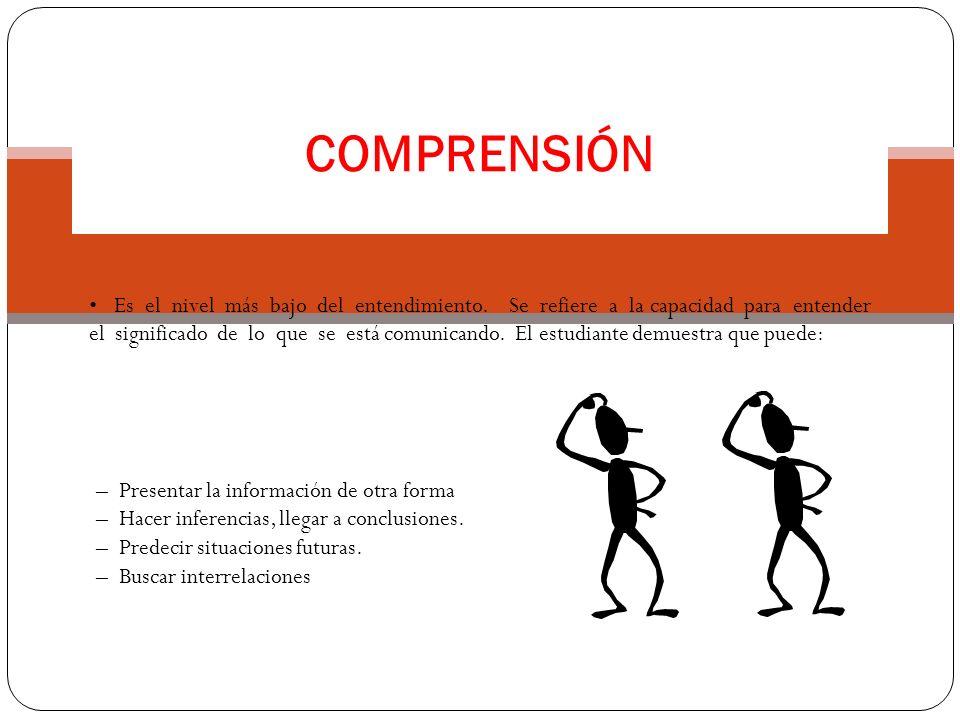 COMPRENSIÓN Es el nivel más bajo del entendimiento. Se refiere a la capacidad para entender el significado de lo que se está comunicando. El estudiant