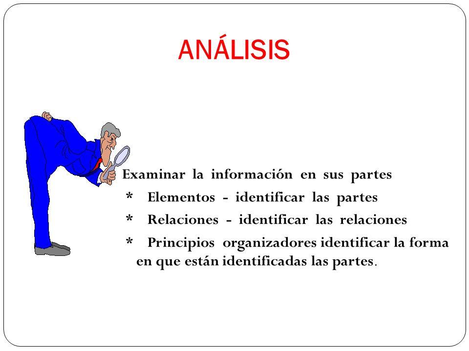 Examinar la información en sus partes * Elementos - identificar las partes * Relaciones - identificar las relaciones * Principios organizadores identi