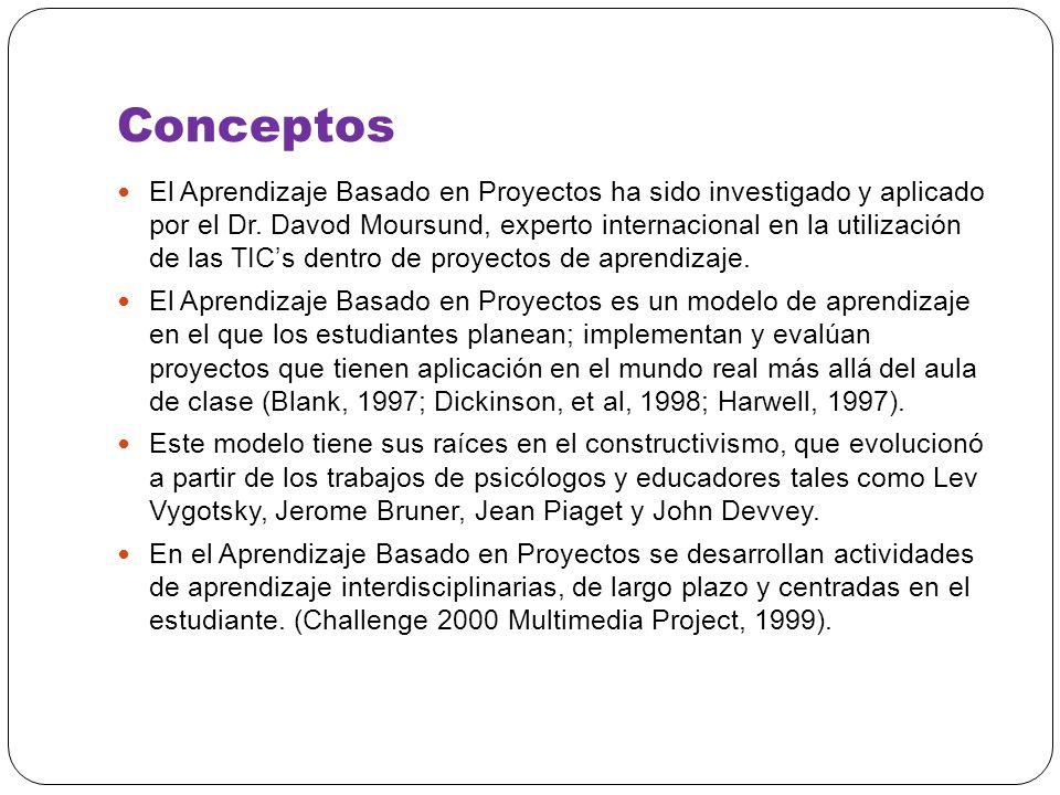Conceptos El Aprendizaje Basado en Proyectos ha sido investigado y aplicado por el Dr. Davod Moursund, experto internacional en la utilización de las