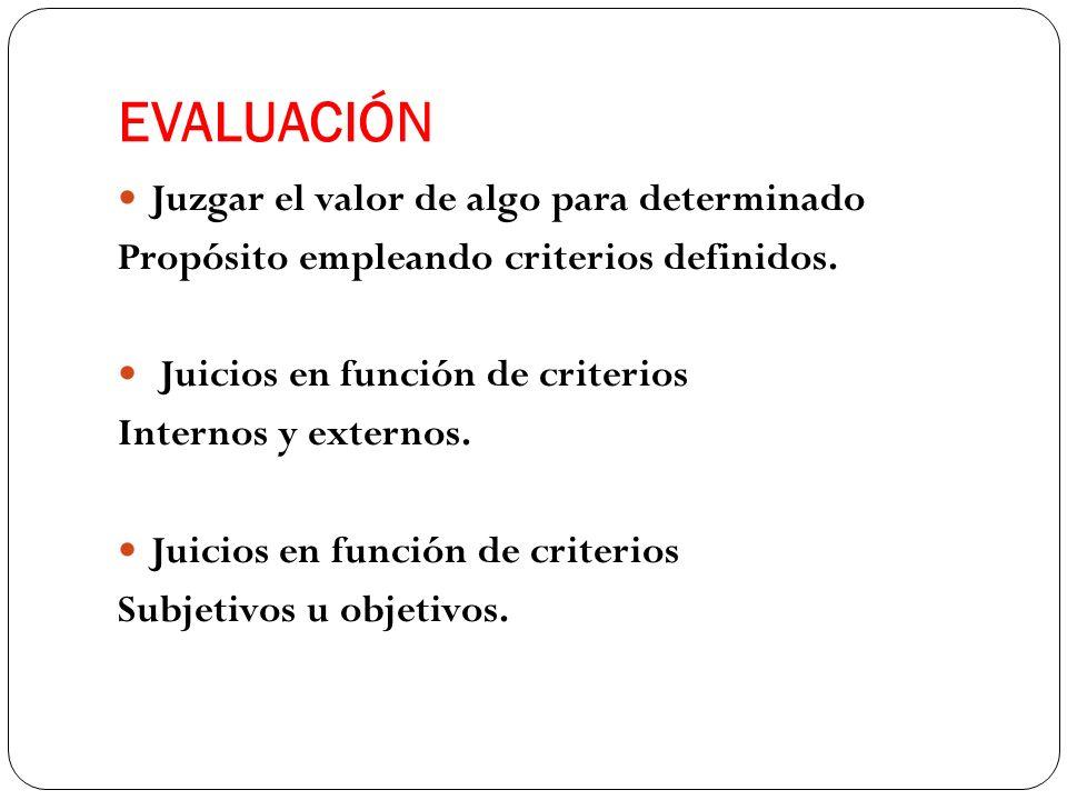 EVALUACIÓN Juzgar el valor de algo para determinado Propósito empleando criterios definidos. Juicios en función de criterios Internos y externos. Juic