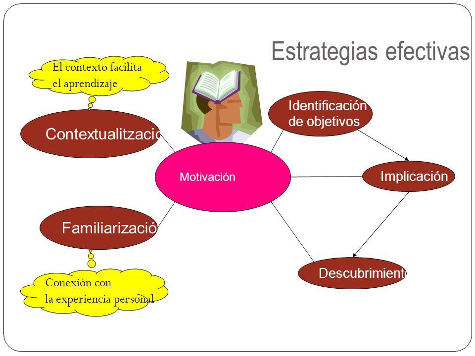 Estrategias efectivas Motivación Identificación de objetivos Implicación Descubrimiento Contextualitzación Familiarización El contexto facilita el apr