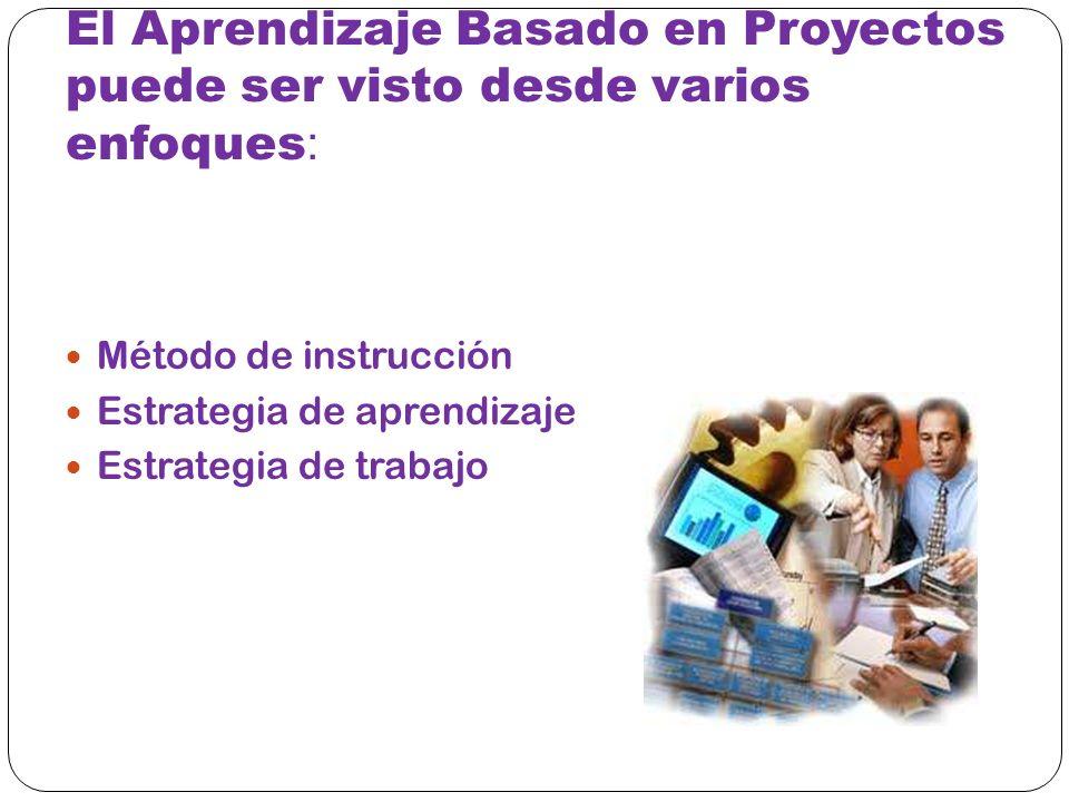 Trabajo por proyectos: modelo para un cambio de paradigmas Tutoría Recursos Propósitos de aprendizaje Actividades de aprendizaje Aprendizaje centrado en el profesor Aprendizaje centrado en el estudiante Aprendizaje colaborativo Estudiante