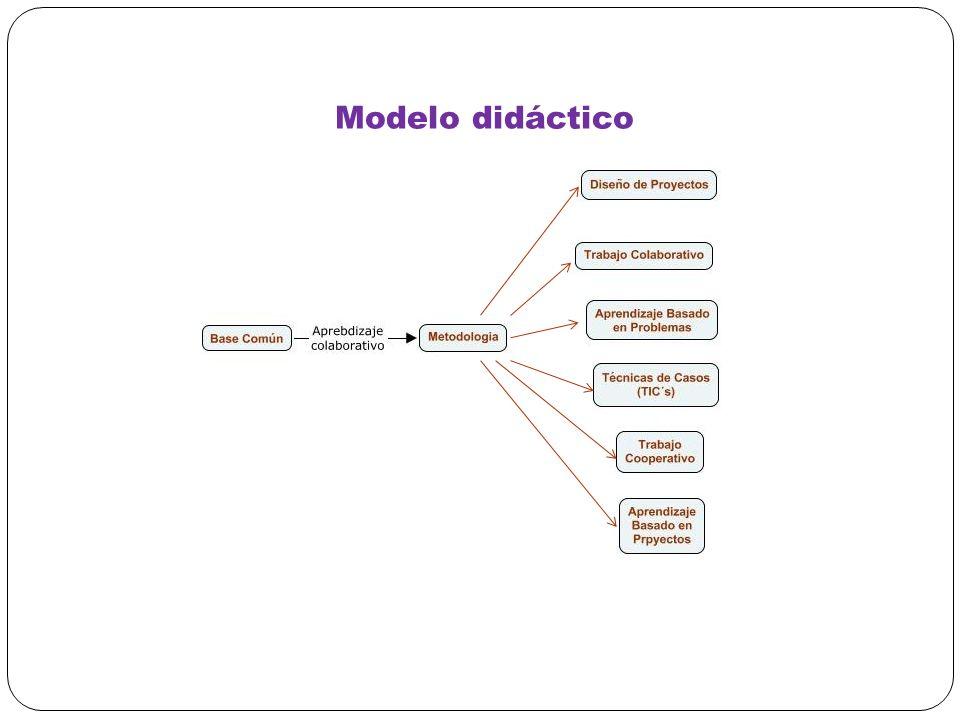 Se refiere a la capacidad de usar en nuevas situaciones concretas la información obtenida.