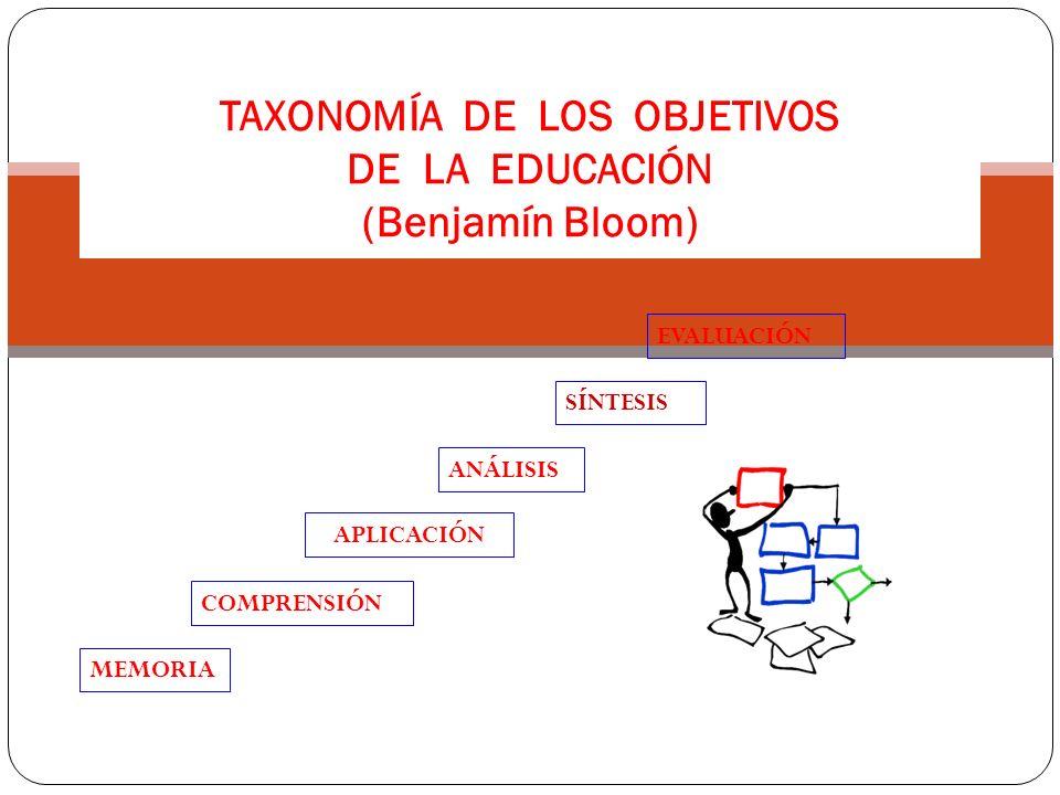 TAXONOMÍA DE LOS OBJETIVOS DE LA EDUCACIÓN (Benjamín Bloom) EVALUACIÓN SÍNTESIS ANÁLISIS APLICACIÓN COMPRENSIÓN MEMORIA