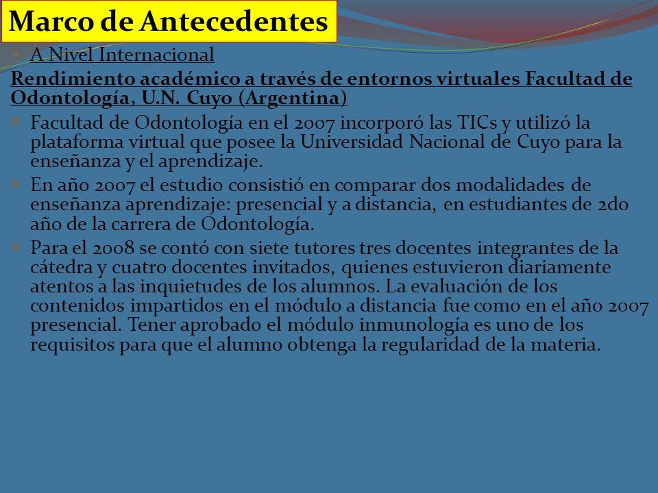A Nivel Internacional Rendimiento académico a través de entornos virtuales Facultad de Odontología, U.N.