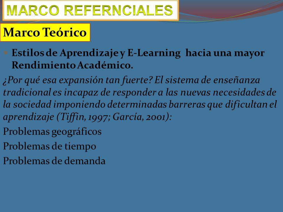 Estilos de Aprendizaje y E-Learning hacia una mayor Rendimiento Académico.