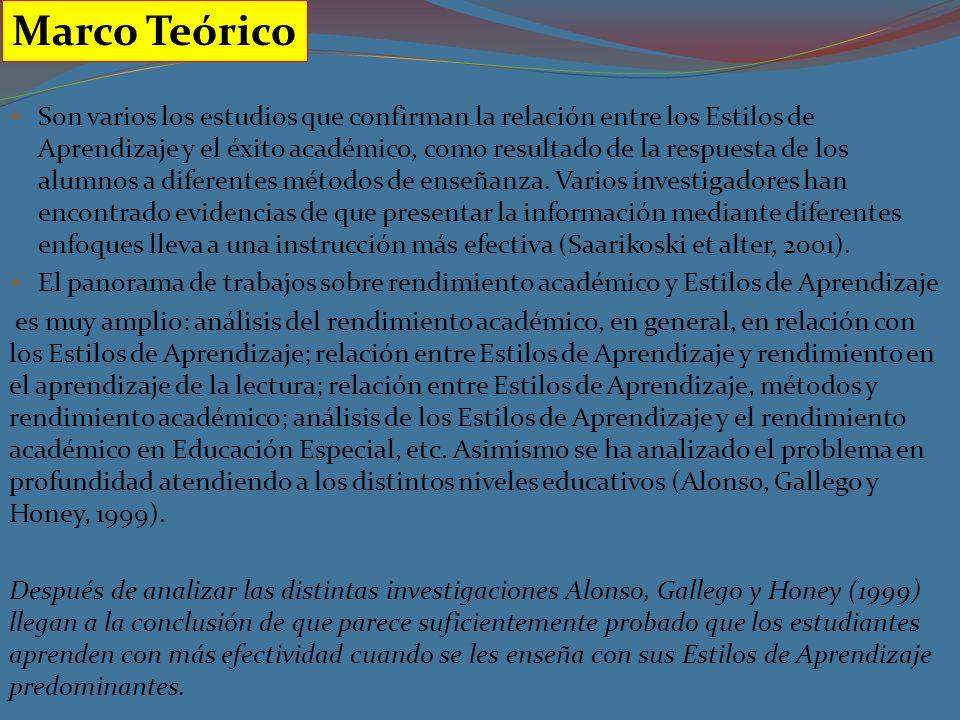 TEORÍAS DE APRENDIZAJE QUE FUNDAMENTAN EL SOFTWARE EDUCATIVO.