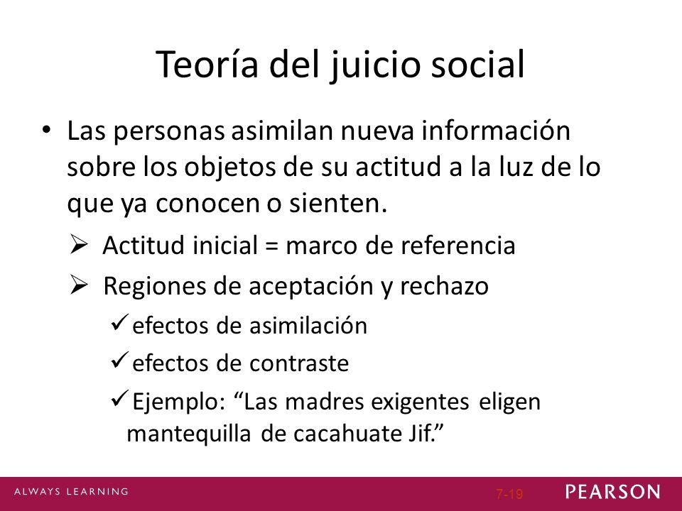 7-19 Teoría del juicio social Las personas asimilan nueva información sobre los objetos de su actitud a la luz de lo que ya conocen o sienten. Actitud