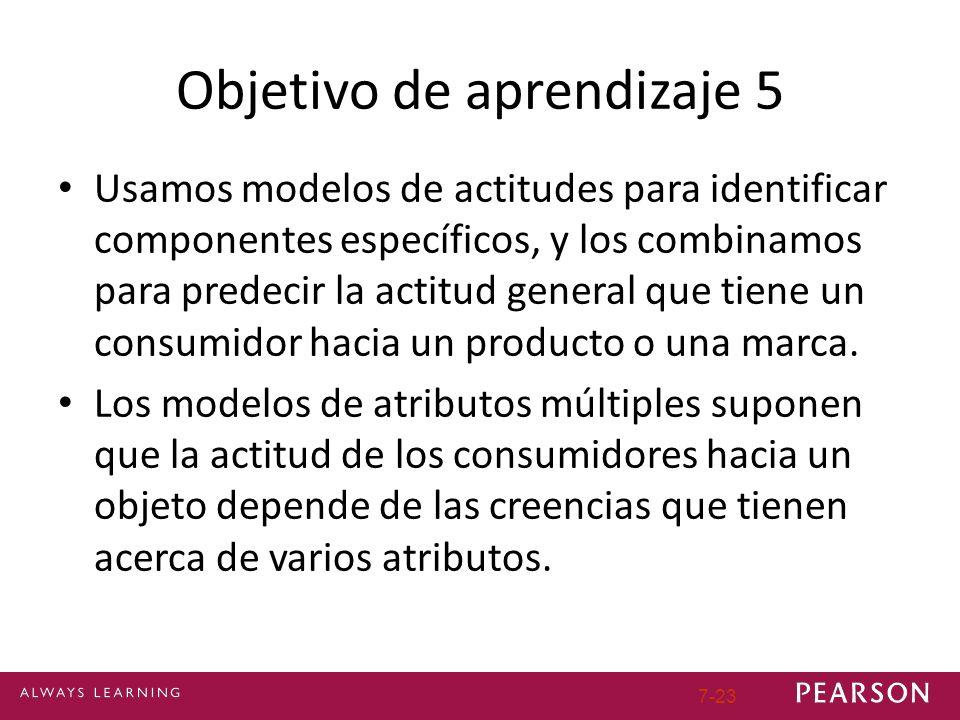 Objetivo de aprendizaje 5 Usamos modelos de actitudes para identificar componentes específicos, y los combinamos para predecir la actitud general que tiene un consumidor hacia un producto o una marca.