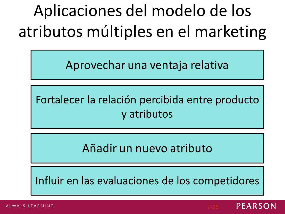 7-26 Aplicaciones del modelo de los atributos múltiples en el marketing Aprovechar una ventaja relativa Fortalecer la relación percibida entre producto y atributos Añadir un nuevo atributo Influir en las evaluaciones de los competidores