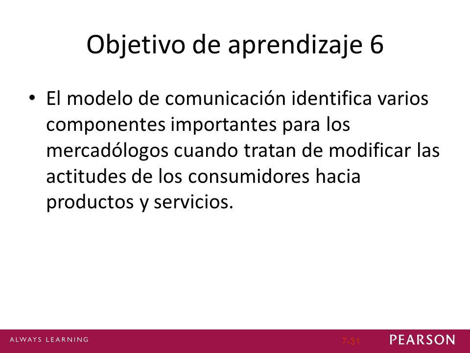 Objetivo de aprendizaje 6 El modelo de comunicación identifica varios componentes importantes para los mercadólogos cuando tratan de modificar las act