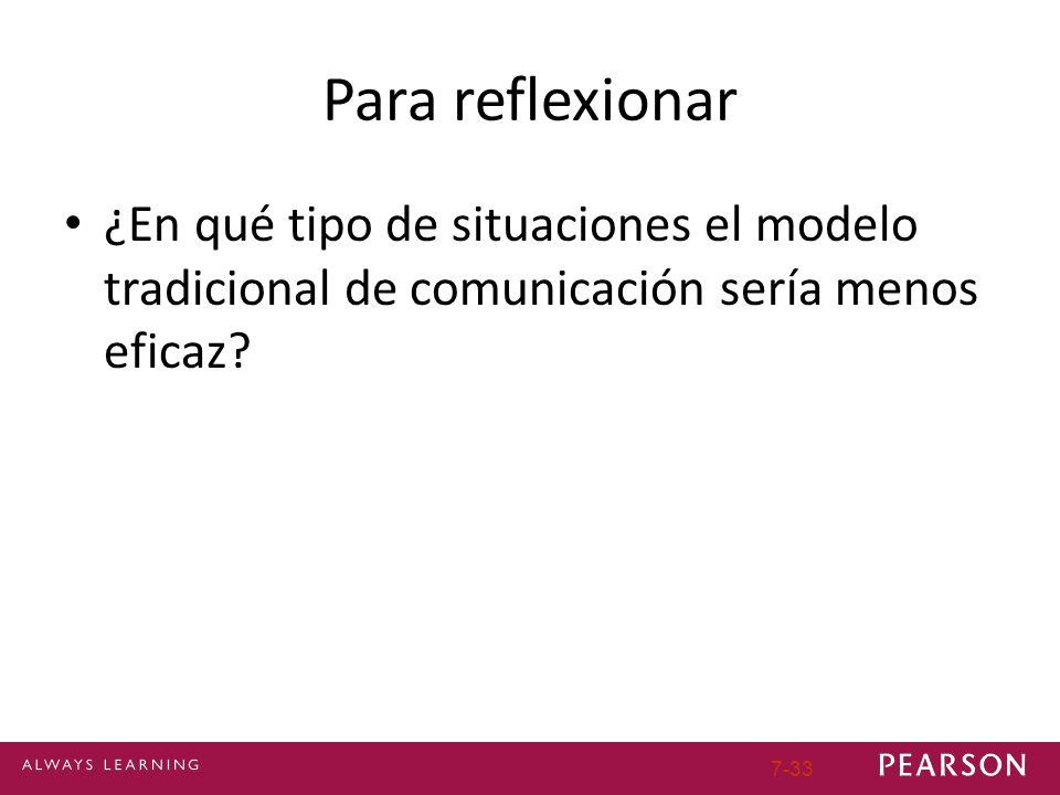 Para reflexionar ¿En qué tipo de situaciones el modelo tradicional de comunicación sería menos eficaz? 7-33