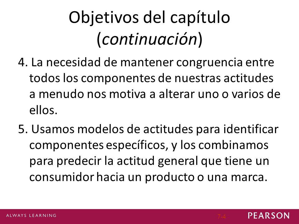 7-4 Objetivos del capítulo (continuación) 4. La necesidad de mantener congruencia entre todos los componentes de nuestras actitudes a menudo nos motiv