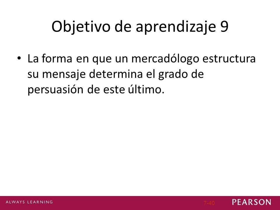 Objetivo de aprendizaje 9 La forma en que un mercadólogo estructura su mensaje determina el grado de persuasión de este último. 7-40