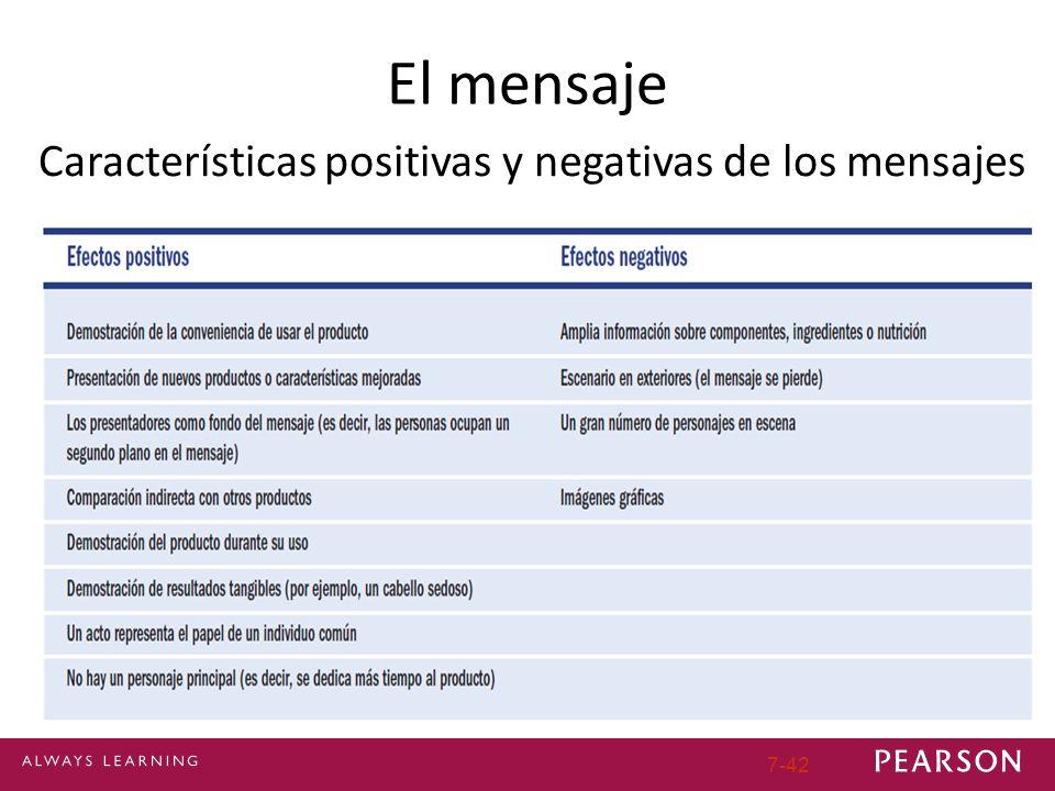 7-42 El mensaje Características positivas y negativas de los mensajes
