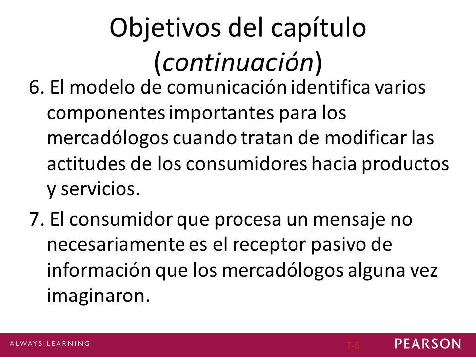 7-5 Objetivos del capítulo (continuación) 6. El modelo de comunicación identifica varios componentes importantes para los mercadólogos cuando tratan d