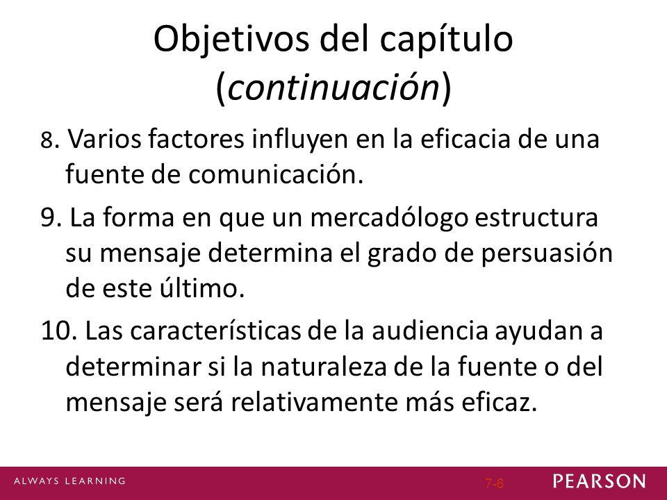 7-6 Objetivos del capítulo (continuación) 8. Varios factores influyen en la eficacia de una fuente de comunicación. 9. La forma en que un mercadólogo