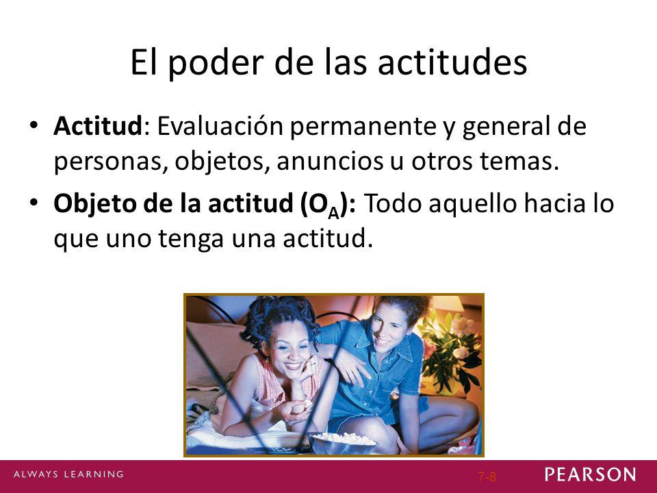 7-8 El poder de las actitudes Actitud: Evaluación permanente y general de personas, objetos, anuncios u otros temas. Objeto de la actitud (O A ): Todo