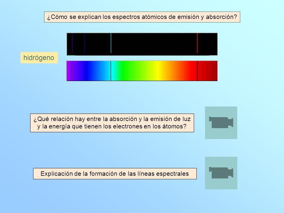 ¿Cómo se explican los espectros atómicos de emisión y absorción? hidrógeno ¿Qué relación hay entre la absorción y la emisión de luz y la energía que t