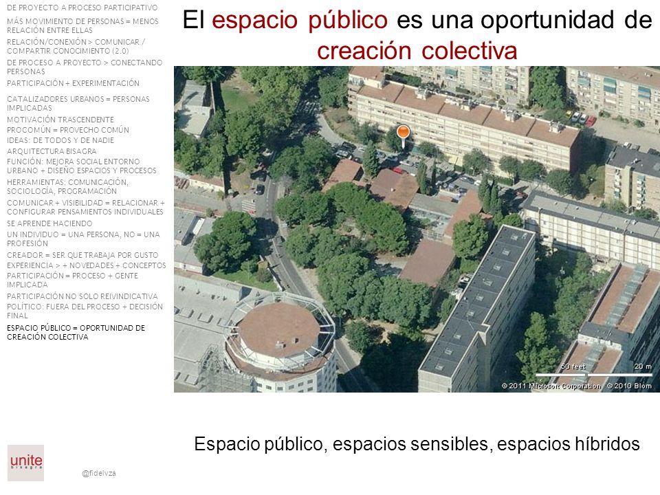 @fidelvza El espacio público es una oportunidad de creación colectiva Espacio público, espacios sensibles, espacios híbridos DE PROYECTO A PROCESO PAR
