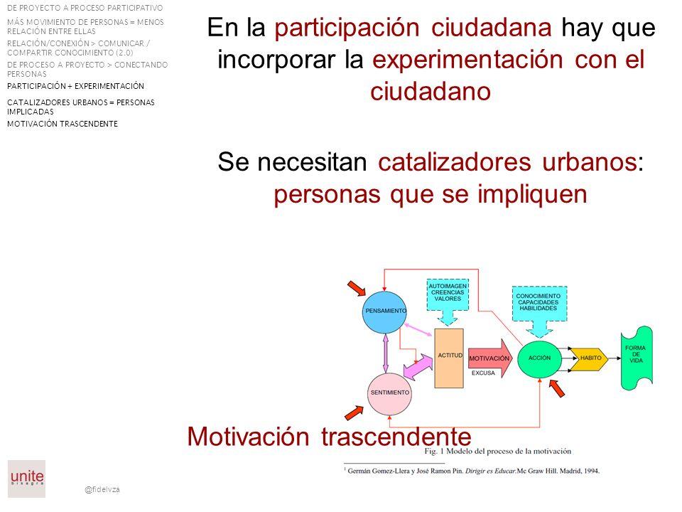 @fidelvza En la participación ciudadana hay que incorporar la experimentación con el ciudadano Se necesitan catalizadores urbanos: personas que se imp