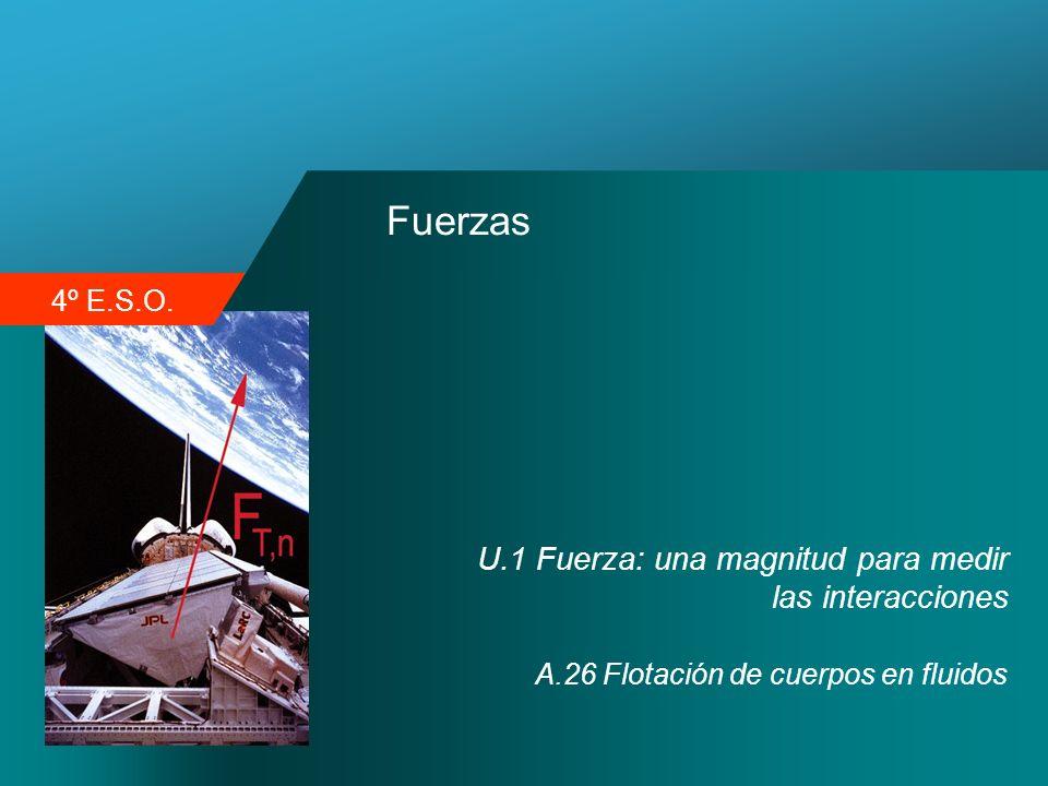 4º E.S.O. Fuerzas U.1 Fuerza: una magnitud para medir las interacciones A.26 Flotación de cuerpos en fluidos