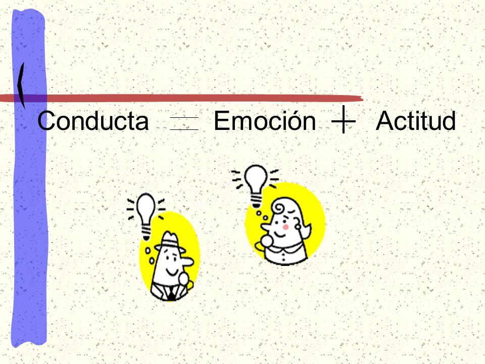 Actitud Formas en que nos comportamos frente a situaciones, hechos o personas.