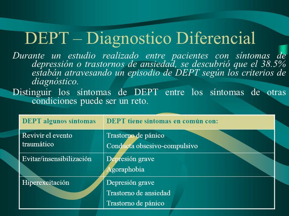 DEPT – Diagnostico Diferencial Durante un estudio realizado entre pacientes con síntomas de depressión o trastornos de ansiedad, se descubrió que el 3