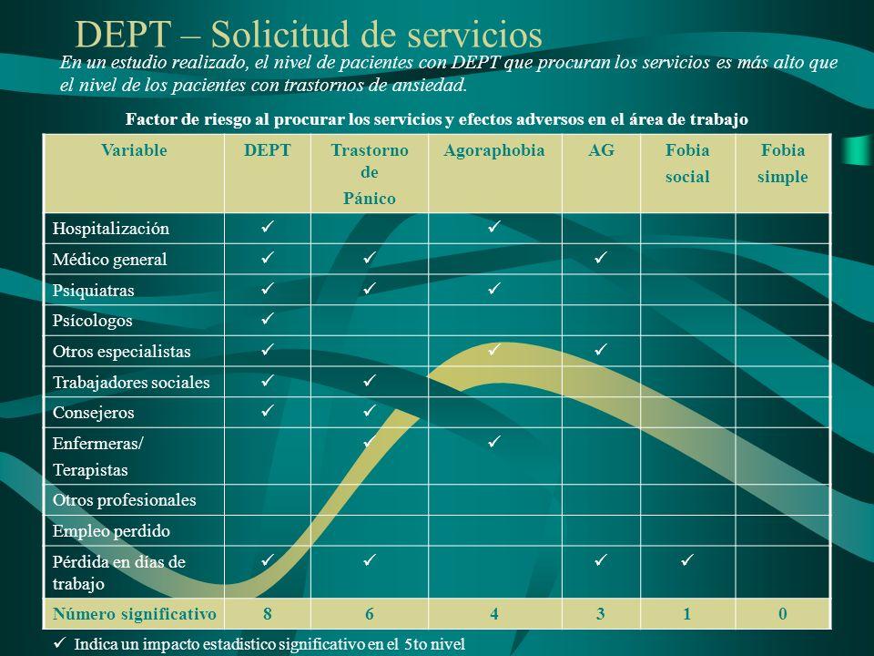 DEPT – Solicitud de servicios En un estudio realizado, el nivel de pacientes con DEPT que procuran los servicios es más alto que el nivel de los pacie