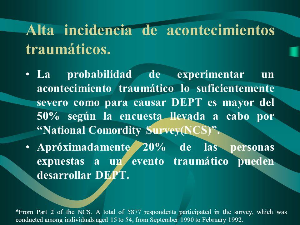 Eventos Traumáticos comunes : Algunos eventos traumáticos en la encuesta Nacional de Comorbidad (NCS) * incluyen: Presenciar maltrato/muerte.