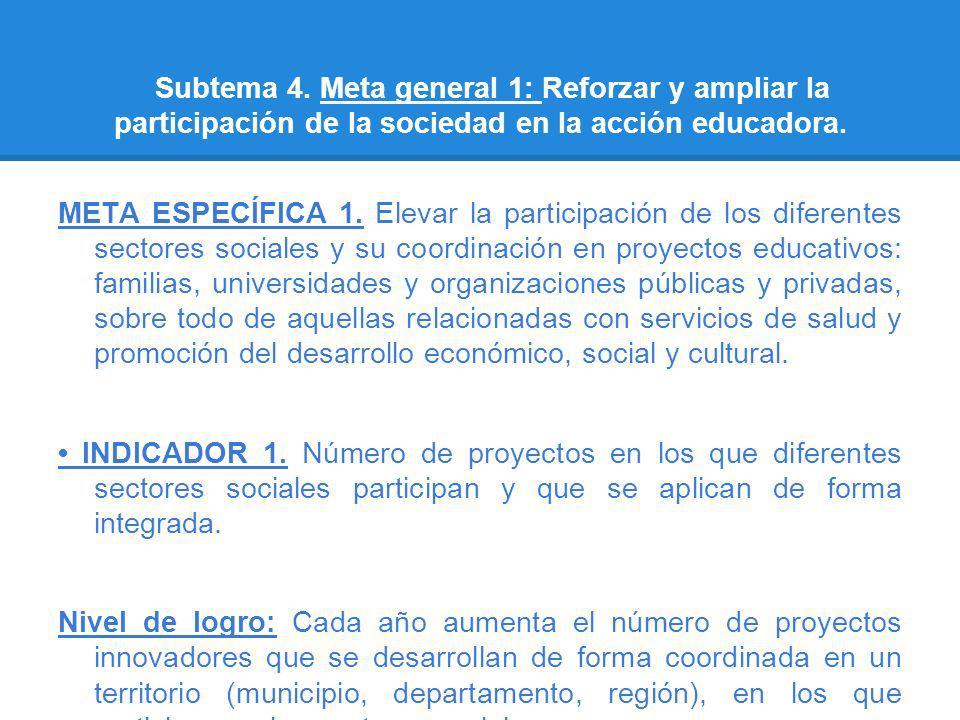 Subtema 4. Meta general 1: Reforzar y ampliar la participación de la sociedad en la acción educadora. META ESPECÍFICA 1. Elevar la participación de lo