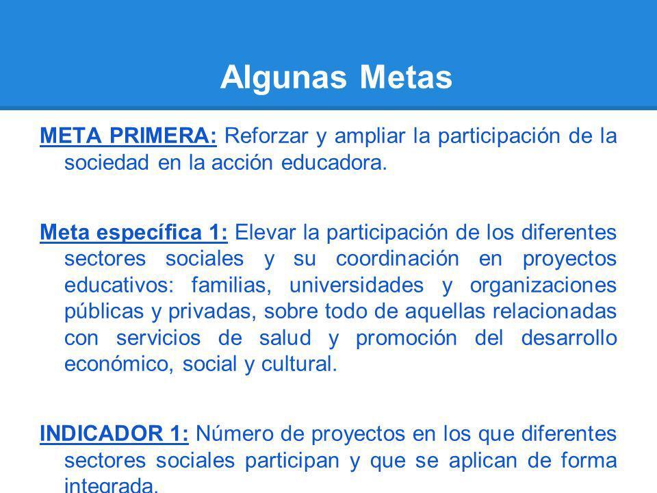 Algunas Metas META PRIMERA: Reforzar y ampliar la participación de la sociedad en la acción educadora. Meta específica 1: Elevar la participación de l