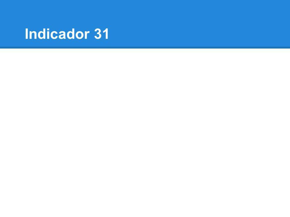Indicador 31