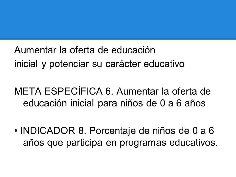 Aumentar la oferta de educación inicial y potenciar su carácter educativo META ESPECÍFICA 6. Aumentar la oferta de educación inicial para niños de 0 a