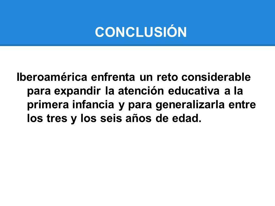 CONCLUSIÓN Iberoamérica enfrenta un reto considerable para expandir la atención educativa a la primera infancia y para generalizarla entre los tres y