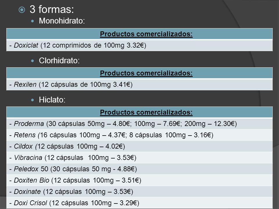 3 formas: Monohidrato: Productos comercializados: - Proderma (30 cápsulas 50mg – 4.80; 100mg – 7.69; 200mg – 12.30) - Retens (16 cápsulas 100mg – 4.37