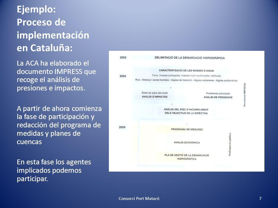 Ejemplo: Proceso de implementación en Cataluña: La ACA ha elaborado el documento IMPRESS que recoge el análisis de presiones e impactos. A partir de a