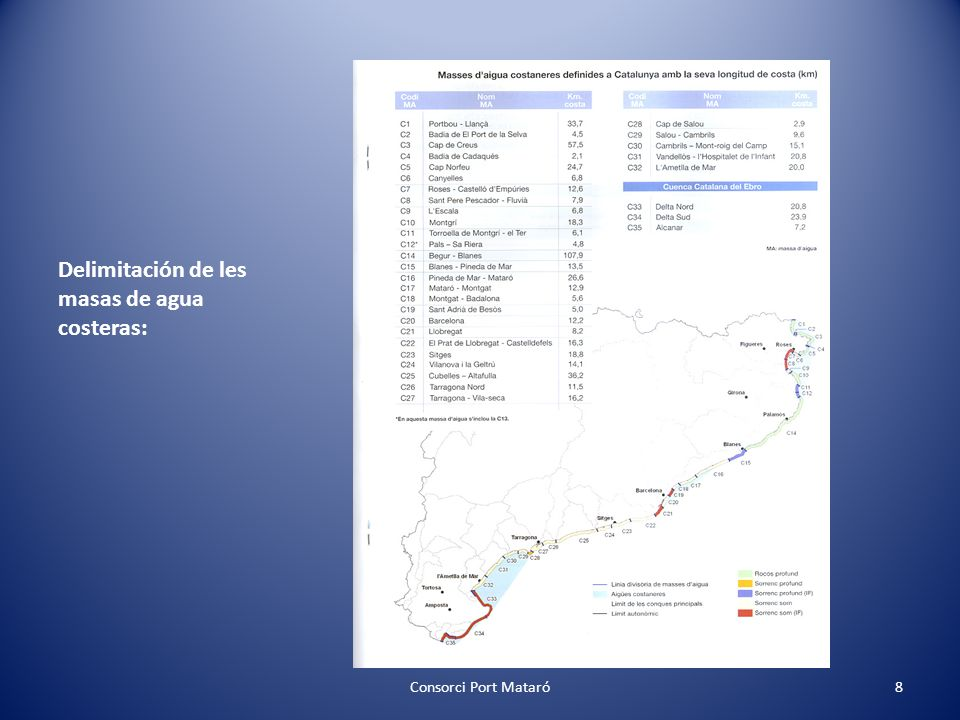 Delimitación de les masas de agua costeras: Consorci Port Mataró8