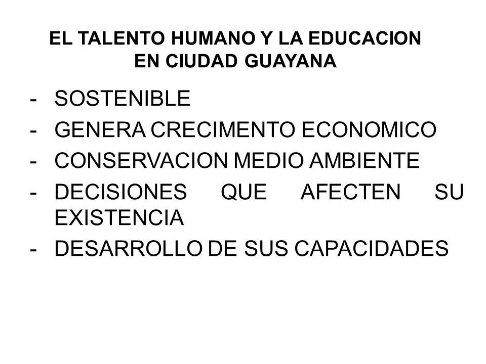 EL TALENTO HUMANO Y LA EDUCACION EN CIUDAD GUAYANA -SOSTENIBLE -GENERA CRECIMENTO ECONOMICO -CONSERVACION MEDIO AMBIENTE -DECISIONES QUE AFECTEN SU EX